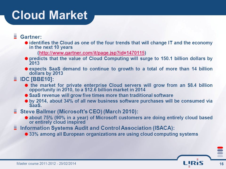 Cloud Market Gartner: IDC [BBE10]: